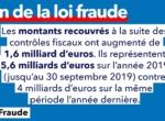 Loi Fraude