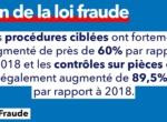 Loi Fraude 3