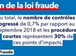 Loi Fraude 4